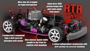 nitro moto cars kit