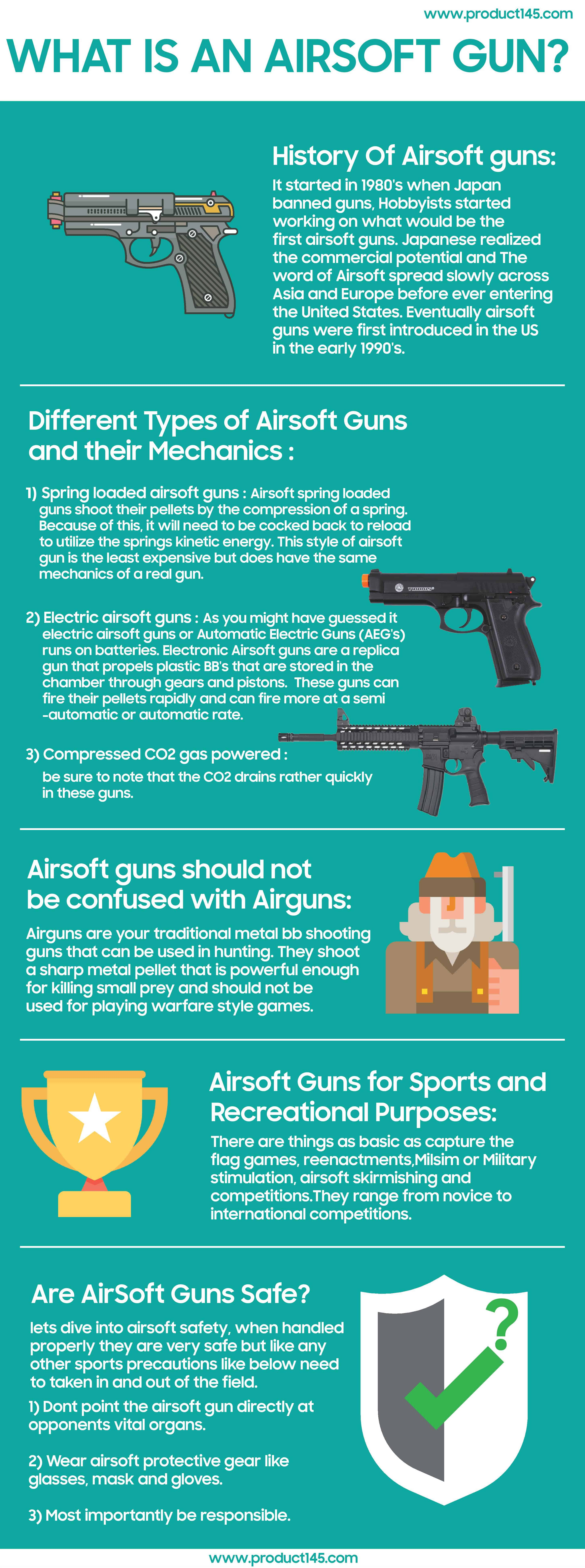 airsoft infographics
